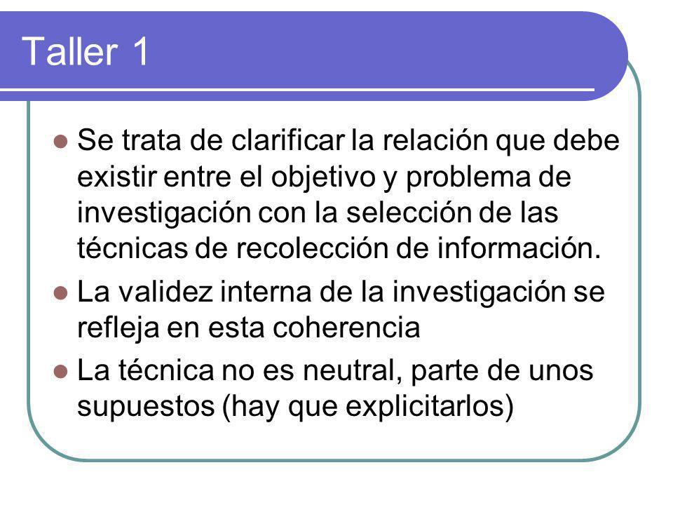 Taller 1 Se trata de clarificar la relación que debe existir entre el objetivo y problema de investigación con la selección de las técnicas de recolección de información.