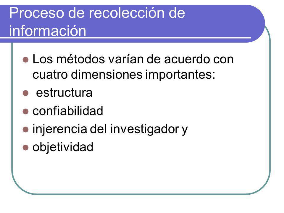 Proceso de recolección de información Los métodos varían de acuerdo con cuatro dimensiones importantes: estructura confiabilidad injerencia del investigador y objetividad