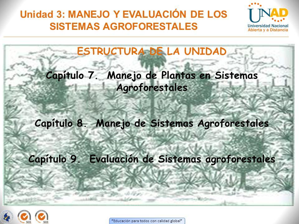 Educación para todos con calidad global Unidad 3: MANEJO Y EVALUACIÓN DE LOS SISTEMAS AGROFORESTALES ESTRUCTURA DE LA UNIDAD Capítulo 7. Manejo de Pla