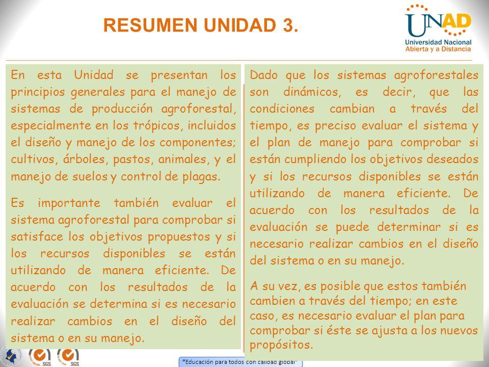Educación para todos con calidad global RESUMEN UNIDAD 3. En esta Unidad se presentan los principios generales para el manejo de sistemas de producció