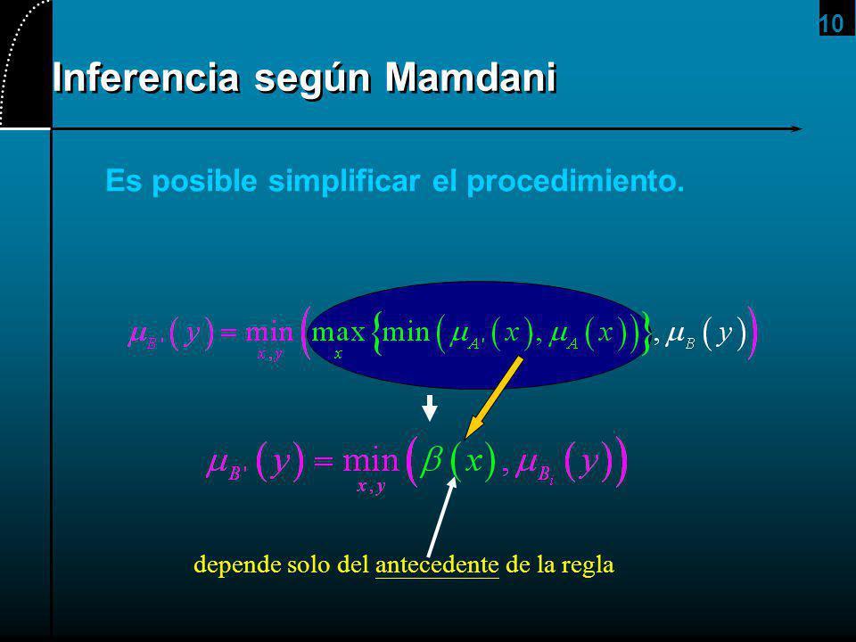 10 Inferencia según Mamdani Es posible simplificar el procedimiento. depende solo del antecedente de la regla