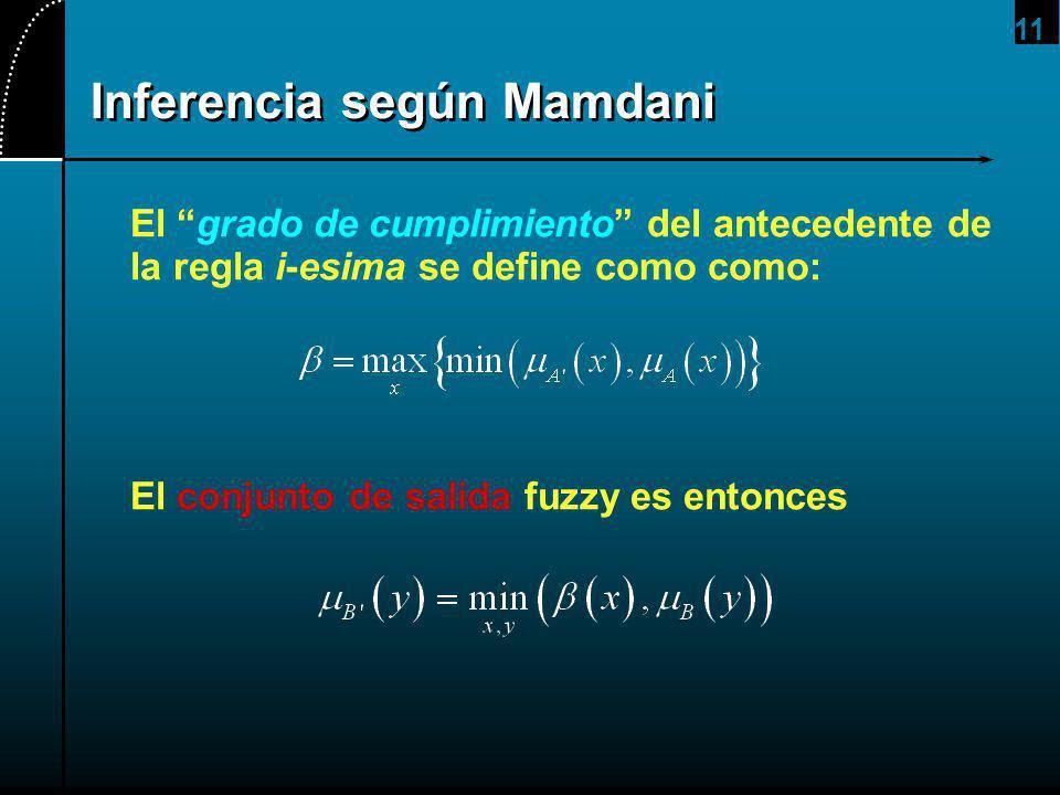 11 Inferencia según Mamdani El grado de cumplimiento del antecedente de la regla i-esima se define como como: El conjunto de salida fuzzy es entonces