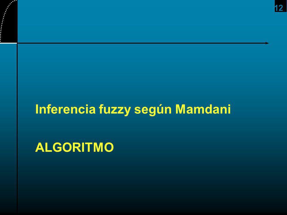 12 Inferencia fuzzy según Mamdani ALGORITMO