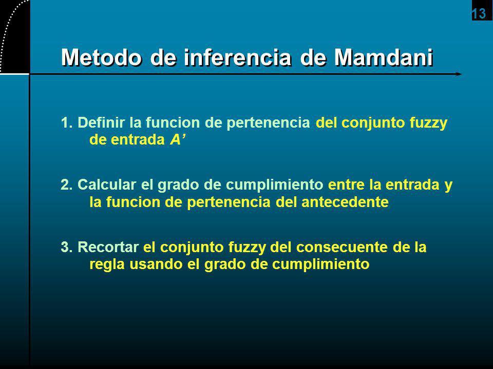 13 Metodo de inferencia de Mamdani 1. Definir la funcion de pertenencia del conjunto fuzzy de entrada A 2. Calcular el grado de cumplimiento entre la