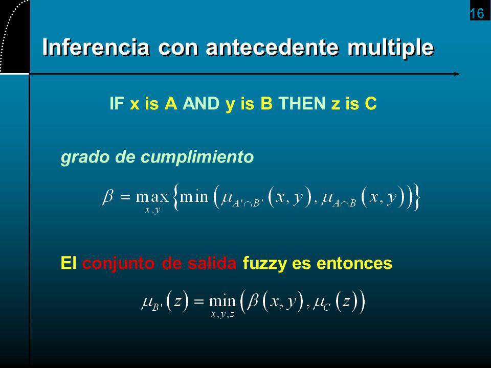 16 Inferencia con antecedente multiple IF x is A AND y is B THEN z is C grado de cumplimiento El conjunto de salida fuzzy es entonces