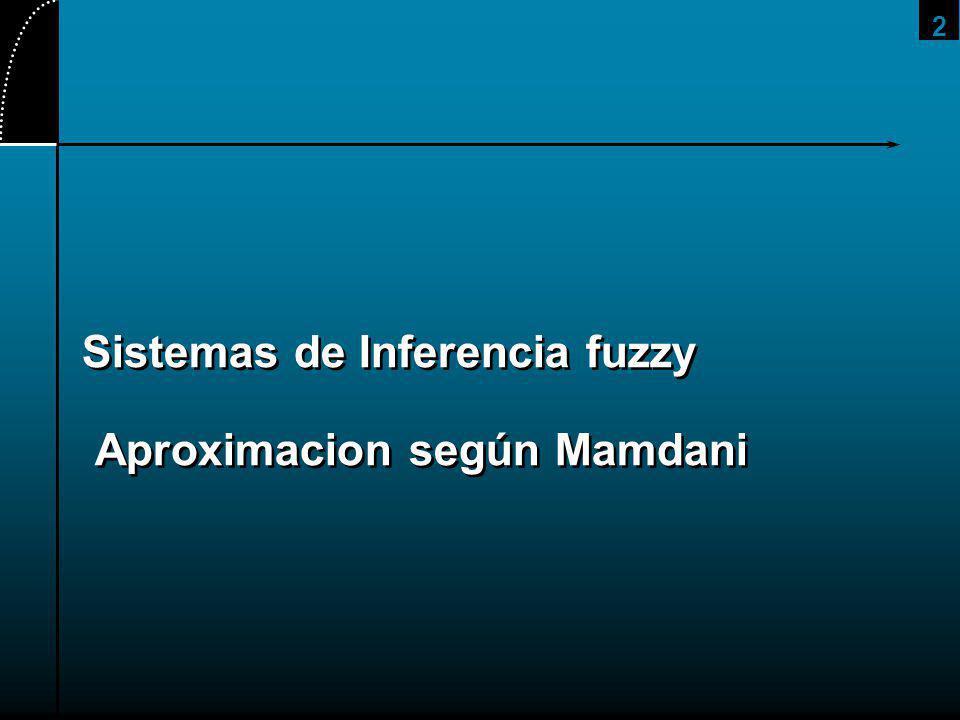 2 Sistemas de Inferencia fuzzy Aproximacion según Mamdani