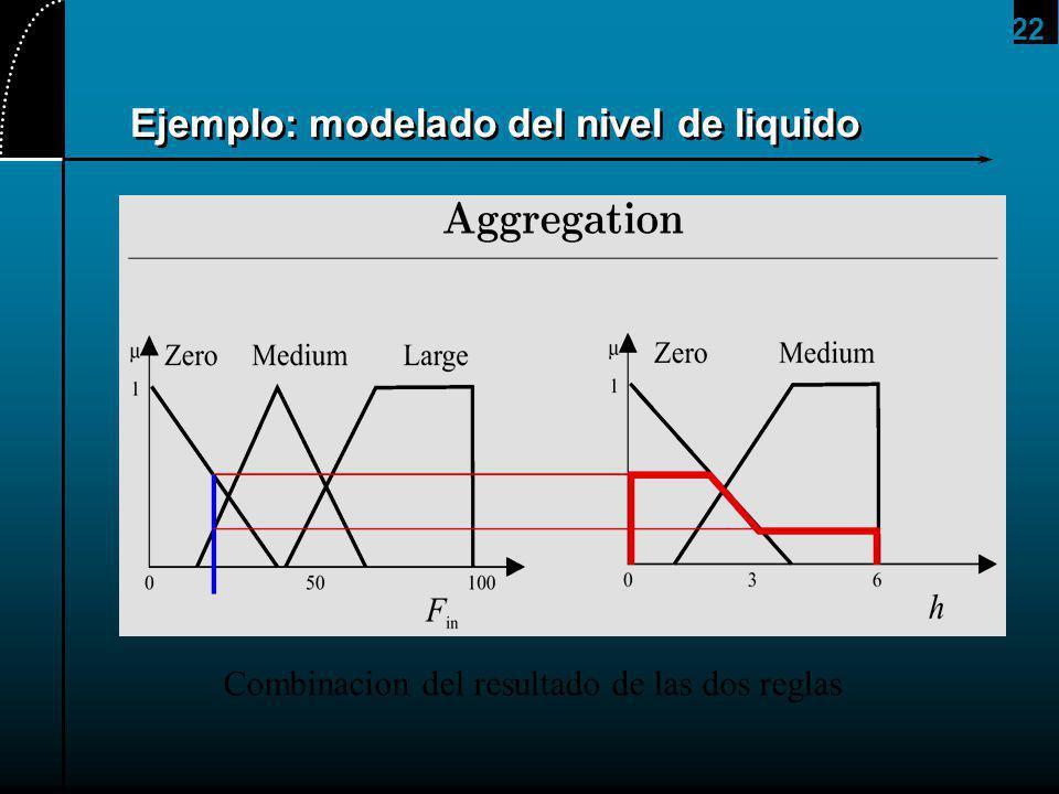 22 Ejemplo: modelado del nivel de liquido Combinacion del resultado de las dos reglas