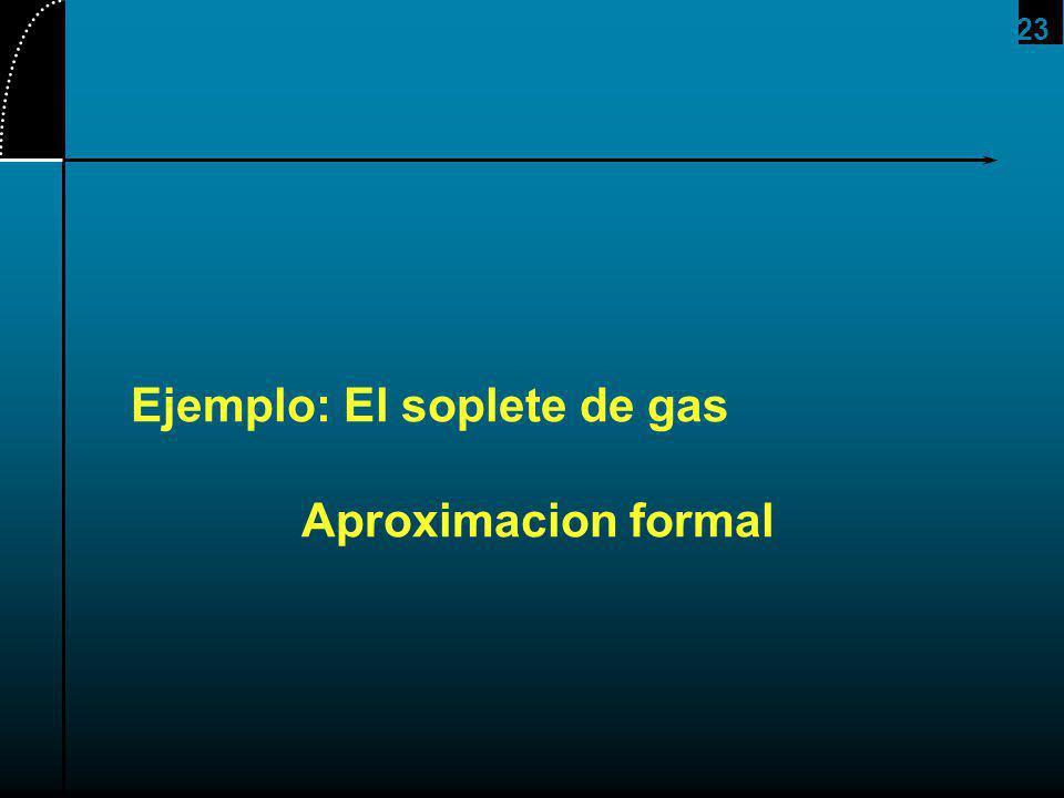 23 Ejemplo: El soplete de gas Aproximacion formal
