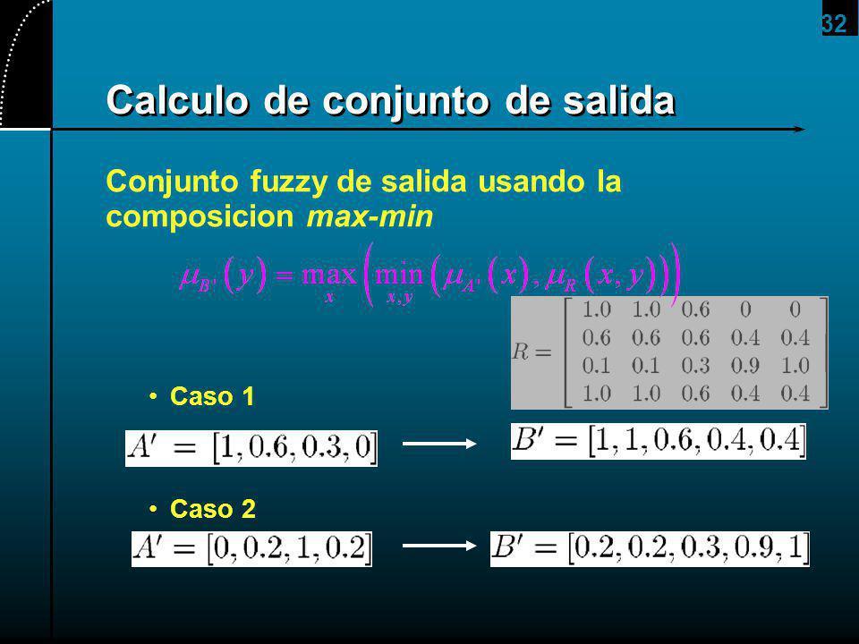 32 Calculo de conjunto de salida Conjunto fuzzy de salida usando la composicion max-min Caso 1 Caso 2