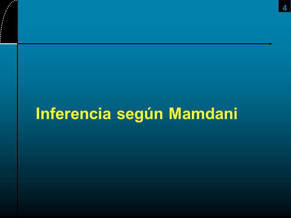 4 Inferencia según Mamdani