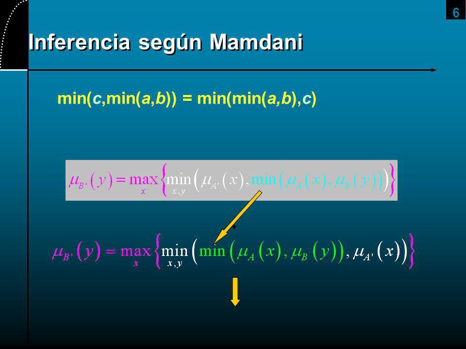 6 Inferencia según Mamdani min(c,min(a,b)) = min(min(a,b),c)