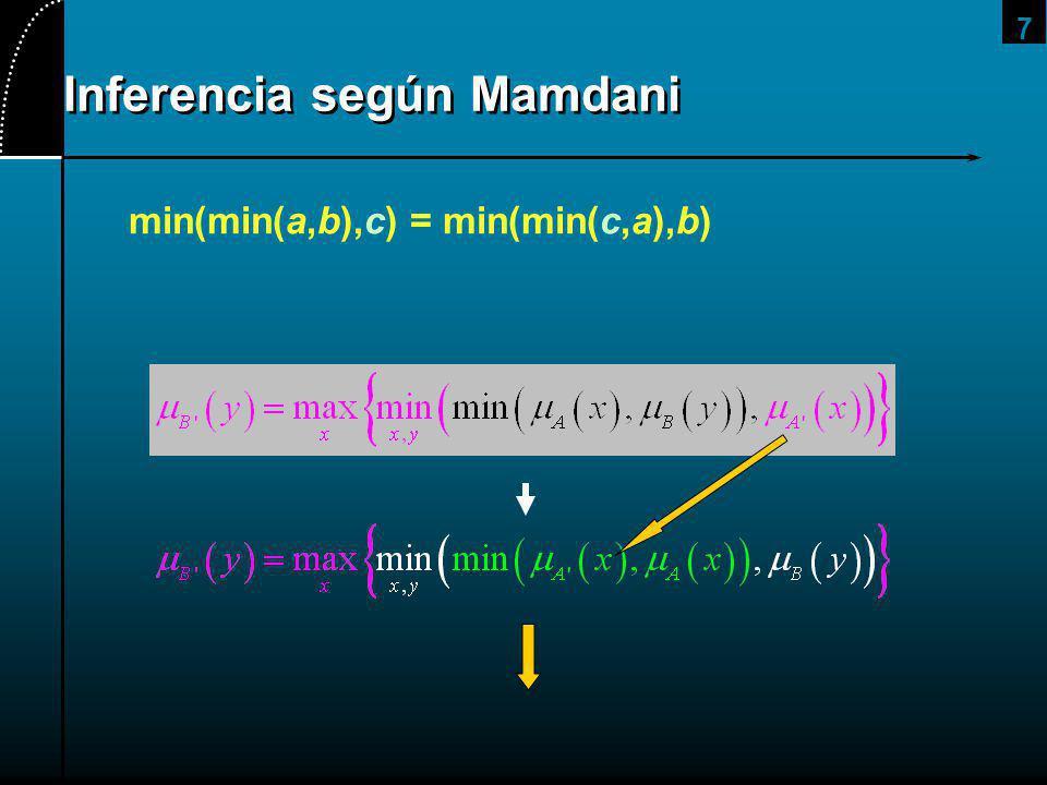 7 Inferencia según Mamdani min(min(a,b),c) = min(min(c,a),b)