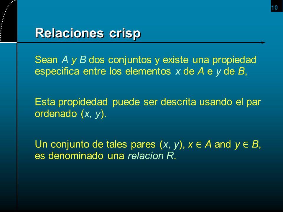 10 Relaciones crisp Sean A y B dos conjuntos y existe una propiedad especifica entre los elementos x de A e y de B, Esta propidedad puede ser descrita