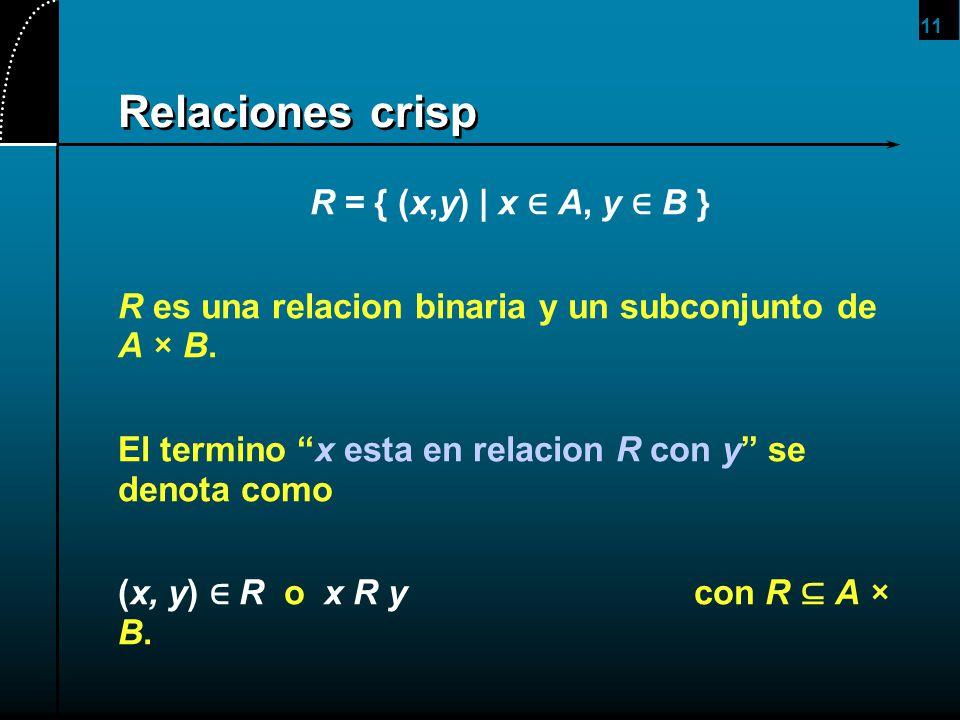 11 Relaciones crisp R = { (x,y)   x A, y B } R es una relacion binaria y un subconjunto de A × B. El termino x esta en relacion R con y se denota como