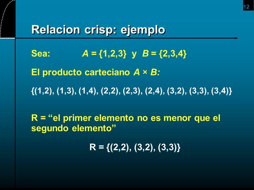 12 Relacion crisp: ejemplo Sea:A = {1,2,3} y B = {2,3,4} El producto carteciano A × B: {(1,2), (1,3), (1,4), (2,2), (2,3), (2,4), (3,2), (3,3), (3,4)}