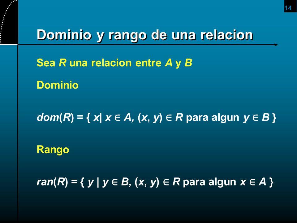 14 Dominio y rango de una relacion Sea R una relacion entre A y B Dominio dom(R) = { x  x A, (x, y) R para algun y B } Rango ran(R) = { y   y B, (x, y