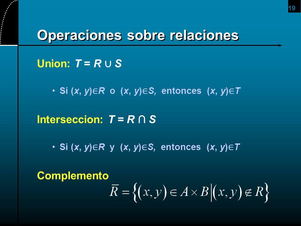 19 Operaciones sobre relaciones Union: T = R S Si (x, y) R o (x, y) S, entonces (x, y) T Interseccion: T = R S Si (x, y) R y (x, y) S, entonces (x, y)