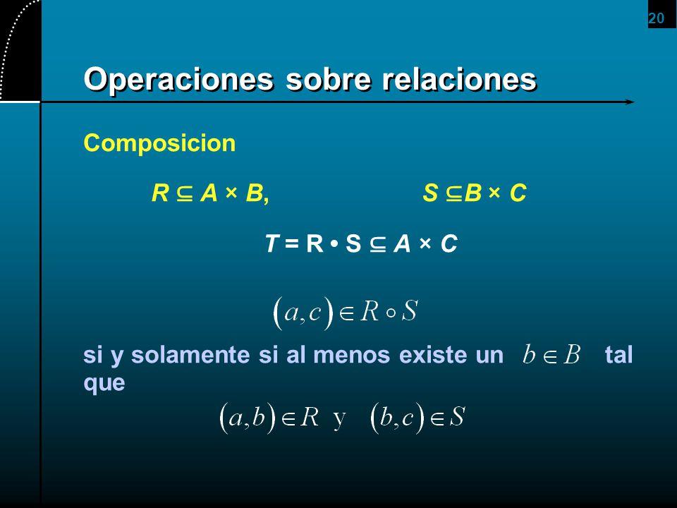 20 Operaciones sobre relaciones Composicion R A × B, S B × C T = R S A × C si y solamente si al menos existe un tal que
