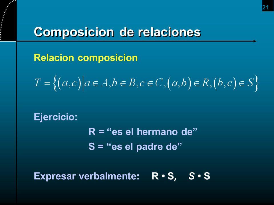21 Composicion de relaciones Relacion composicion Ejercicio: R = es el hermano de S = es el padre de Expresar verbalmente: R S, S S
