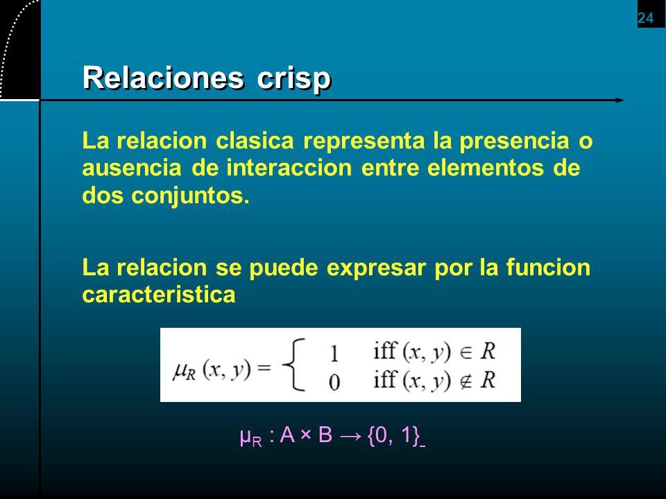 24 Relaciones crisp La relacion clasica representa la presencia o ausencia de interaccion entre elementos de dos conjuntos. La relacion se puede expre