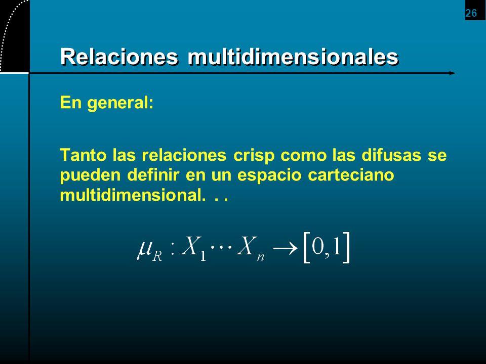 26 Relaciones multidimensionales En general: Tanto las relaciones crisp como las difusas se pueden definir en un espacio carteciano multidimensional..