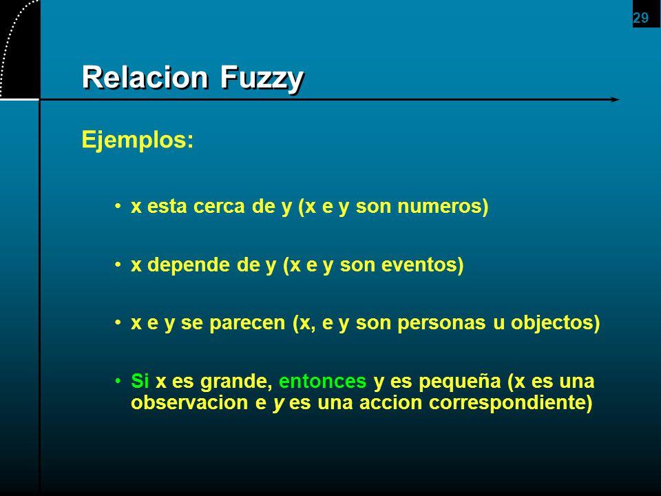 29 Relacion Fuzzy Ejemplos: x esta cerca de y (x e y son numeros) x depende de y (x e y son eventos) x e y se parecen (x, e y son personas u objectos)