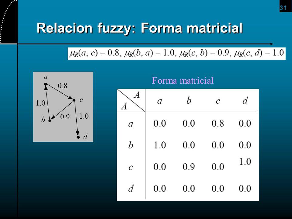 31 Relacion fuzzy: Forma matricial Forma matricial