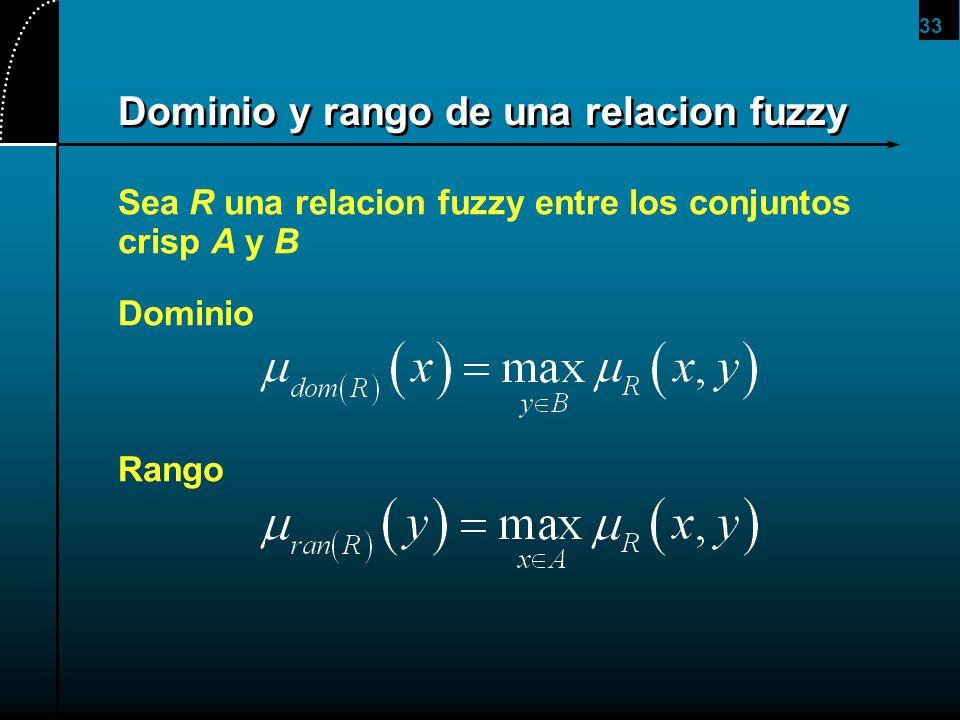 33 Dominio y rango de una relacion fuzzy Sea R una relacion fuzzy entre los conjuntos crisp A y B Dominio Rango