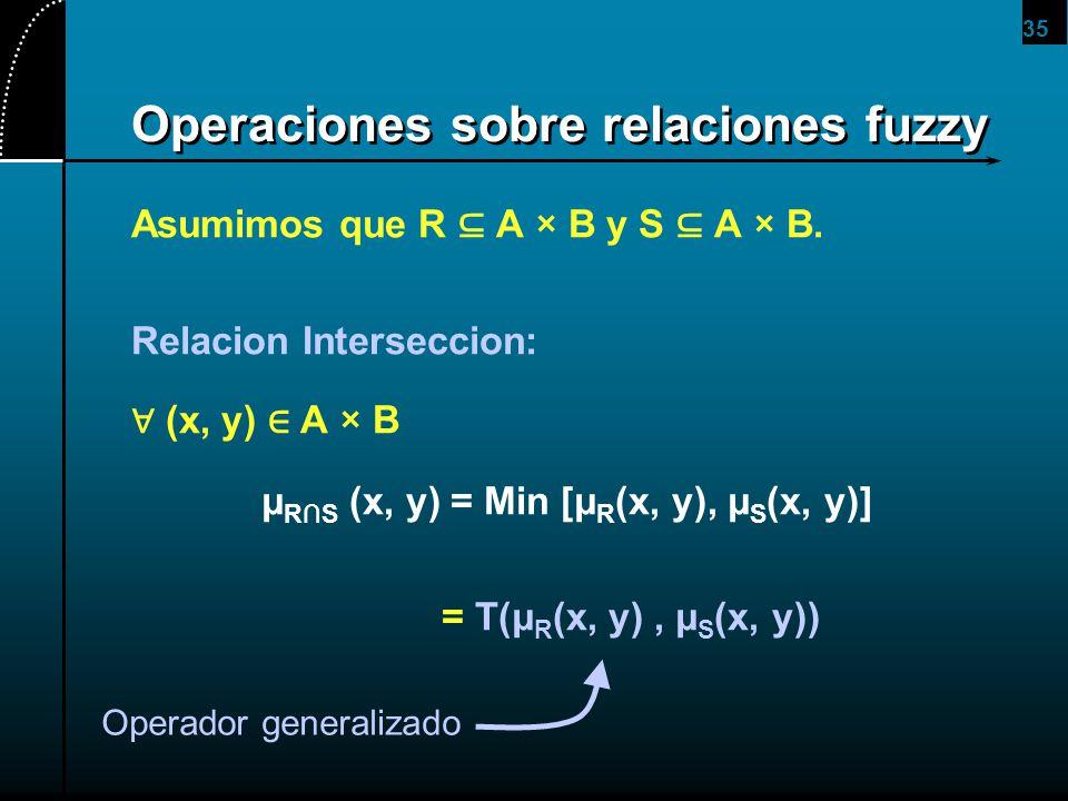 35 Operaciones sobre relaciones fuzzy Asumimos que R A × B y S A × B. Relacion Interseccion: (x, y) A × B μ RS (x, y) = Min [μ R (x, y), μ S (x, y)] =