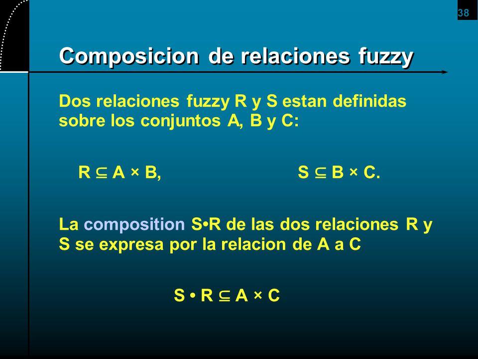 38 Composicion de relaciones fuzzy Dos relaciones fuzzy R y S estan definidas sobre los conjuntos A, B y C: R A × B,S B × C. La composition SR de las