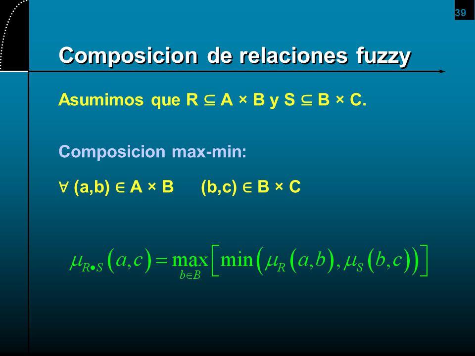 39 Composicion de relaciones fuzzy Asumimos que R A × B y S B × C. Composicion max-min: (a,b) A × B (b,c) B × C