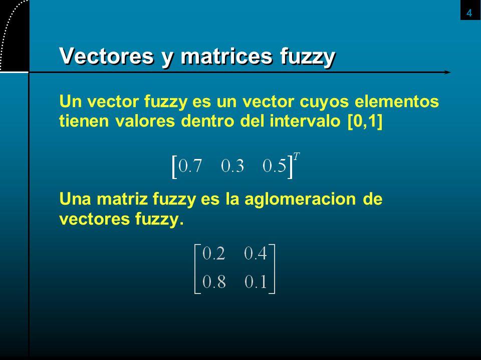 55 El principio de extensión Ejercicio: Hallar B y = f (x) = x + 4: A = 0.1/2 + 0.4/3 + 1/4 + 0.6/5; y = f (x1, x2) = x1 + x2 : A1 = 0.1/2 + 0.4/3 + 1/4 + 0.6/5; A2 = 0.4/5 + 1/6;