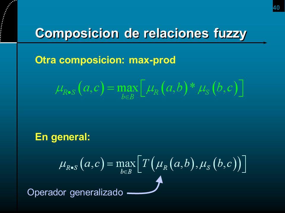 40 Composicion de relaciones fuzzy Otra composicion: max-prod En general: Operador generalizado