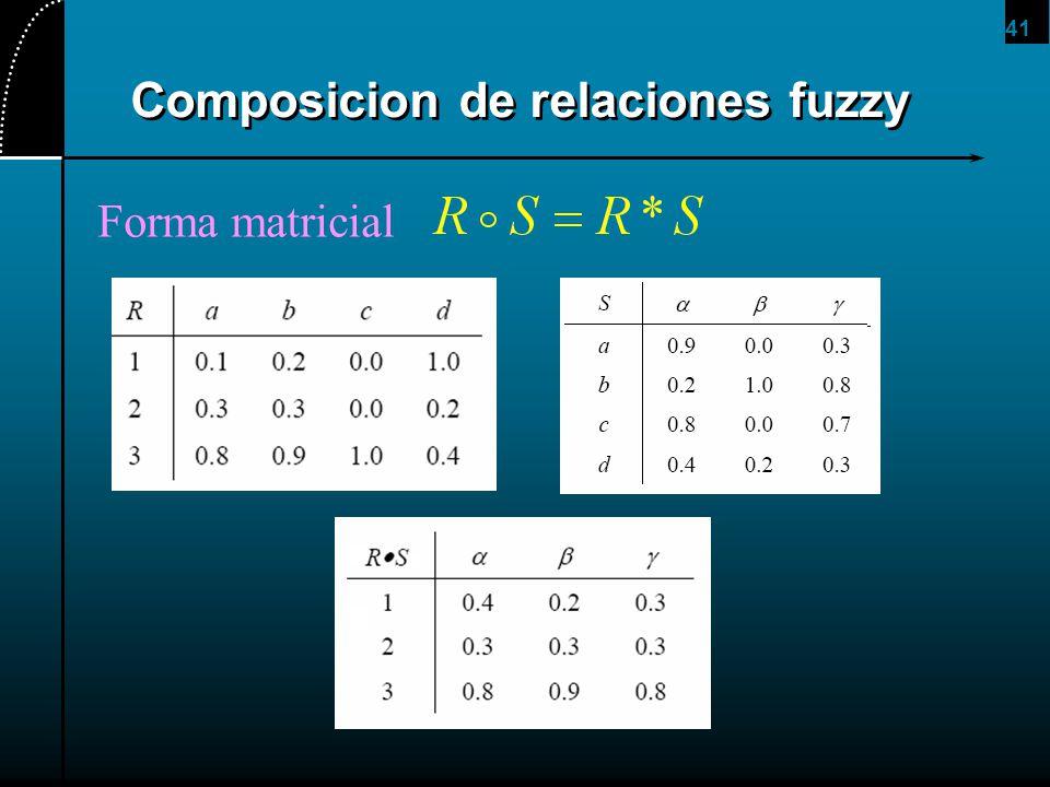 41 Composicion de relaciones fuzzy Forma matricial