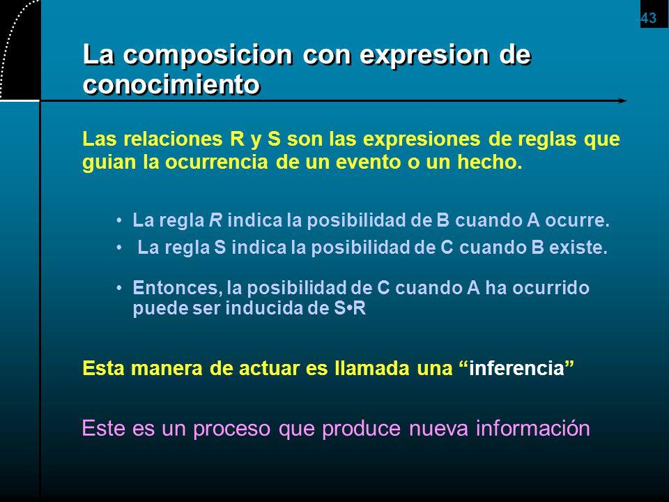 43 La composicion con expresion de conocimiento Las relaciones R y S son las expresiones de reglas que guian la ocurrencia de un evento o un hecho. La