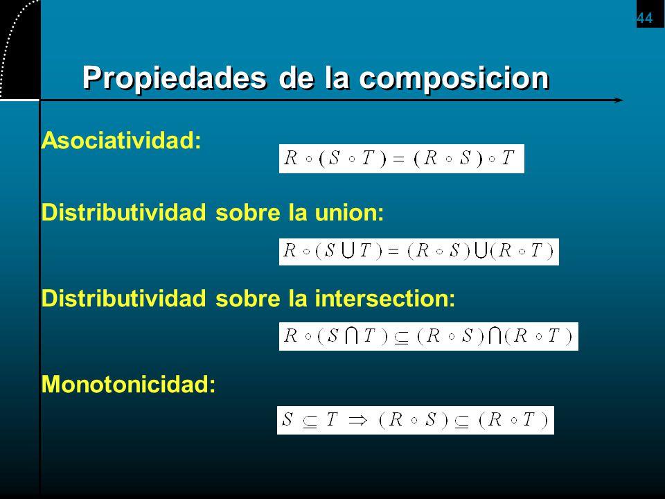 44 Propiedades de la composicion Asociatividad: Distributividad sobre la union: Distributividad sobre la intersection: Monotonicidad: