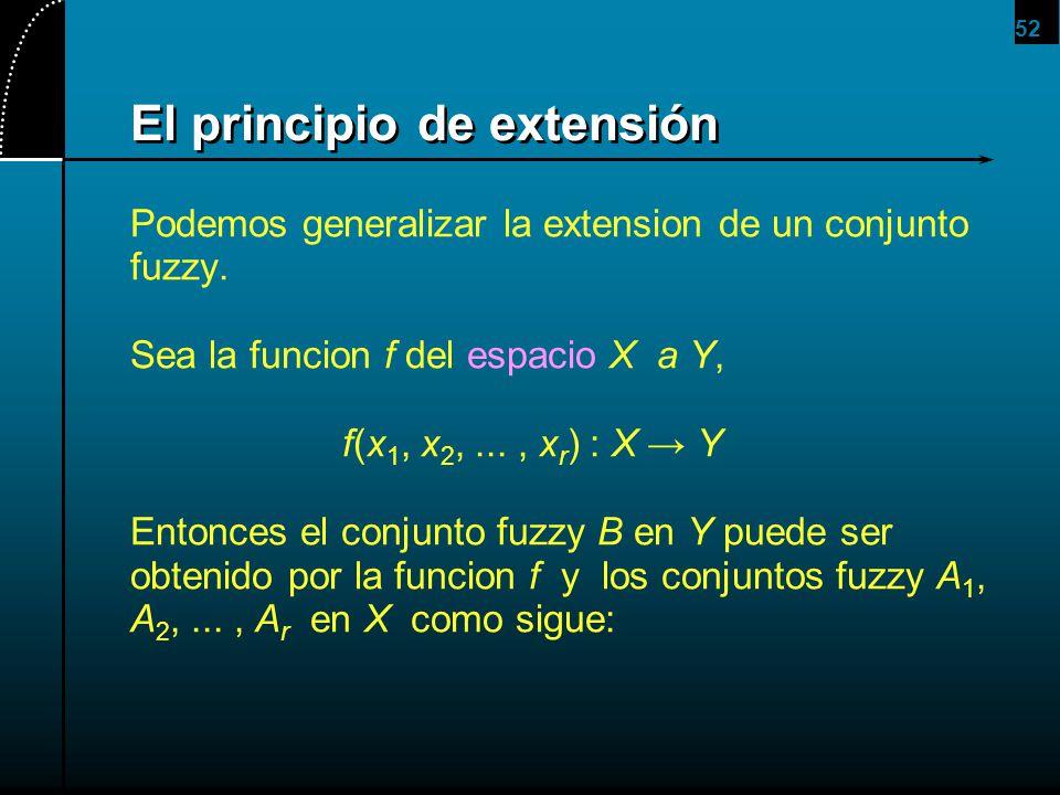 52 El principio de extensión Podemos generalizar la extension de un conjunto fuzzy. Sea la funcion f del espacio X a Y, f(x 1, x 2,..., x r ) : X Y En