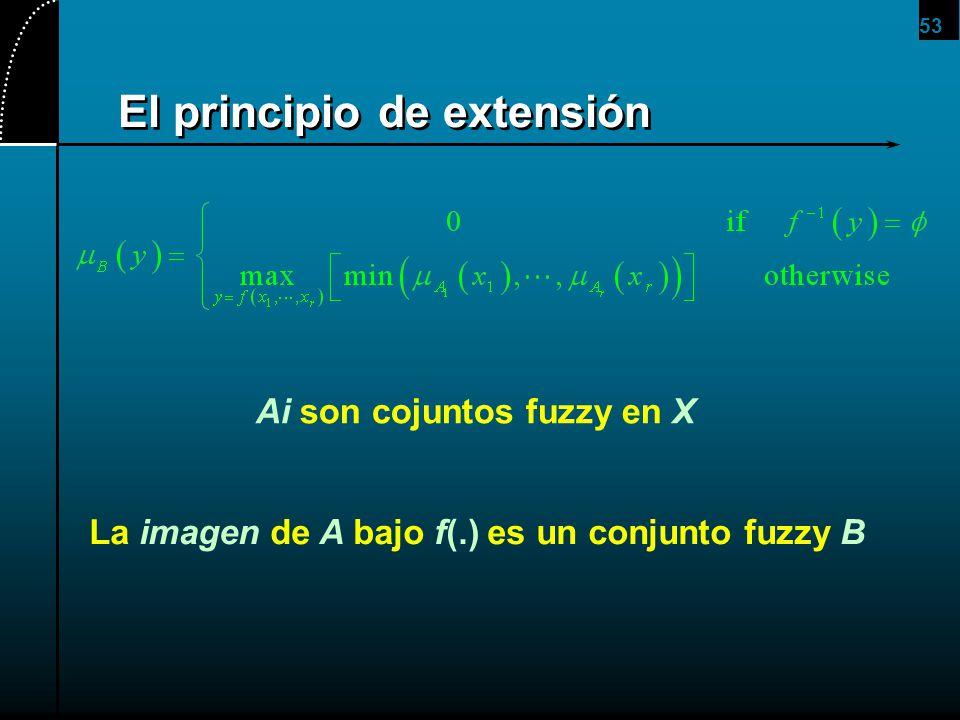 53 El principio de extensión Ai son cojuntos fuzzy en X La imagen de A bajo f(.) es un conjunto fuzzy B