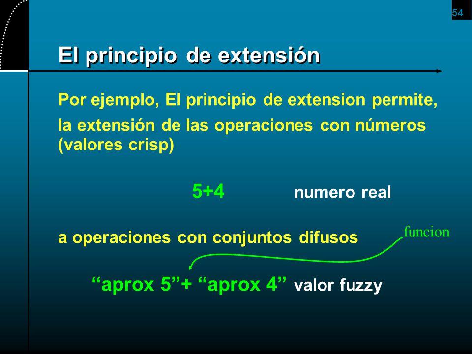 54 El principio de extensión Por ejemplo, El principio de extension permite, la extensión de las operaciones con números (valores crisp) 5+4 numero re