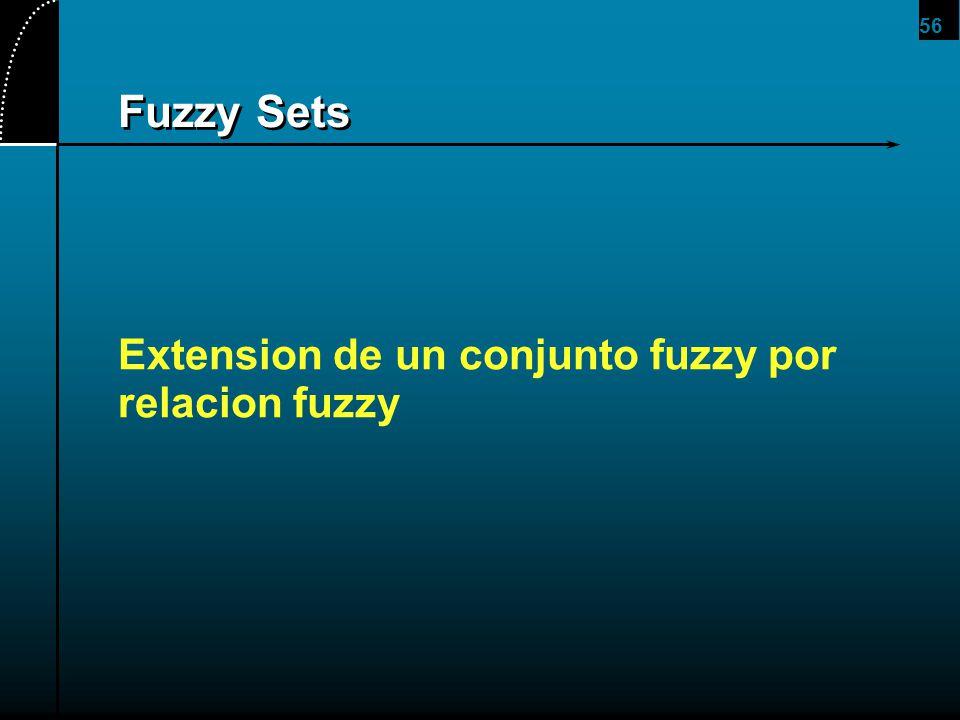 56 Fuzzy Sets Extension de un conjunto fuzzy por relacion fuzzy