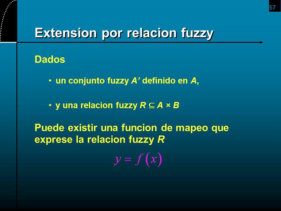 57 Extension por relacion fuzzy Dados un conjunto fuzzy A definido en A, y una relacion fuzzy R A × B Puede existir una funcion de mapeo que exprese l