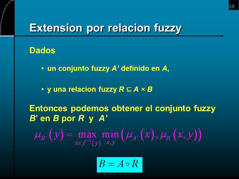 58 Extension por relacion fuzzy Dados un conjunto fuzzy A definido en A, y una relacion fuzzy R A × B Entonces podemos obtener el conjunto fuzzy B en