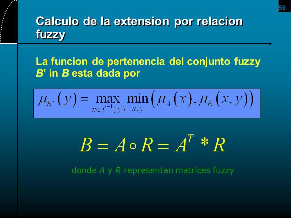 59 Calculo de la extension por relacion fuzzy La funcion de pertenencia del conjunto fuzzy B in B esta dada por donde A y R representan matrices fuzzy