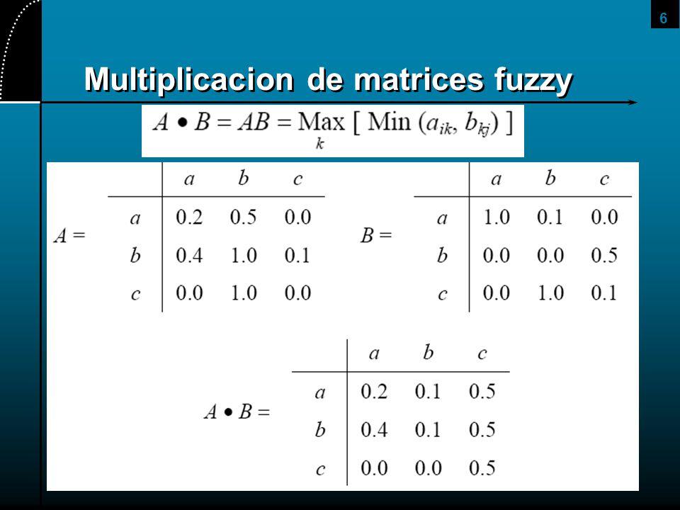 37 Operaciones sobre relaciones fuzzy Ejercicio: Sean R A × B y S A × B Encontrar la union, la interseccion y el complemento.
