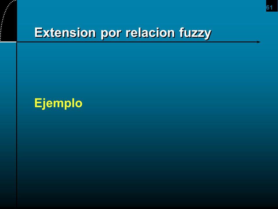61 Extension por relacion fuzzy Ejemplo