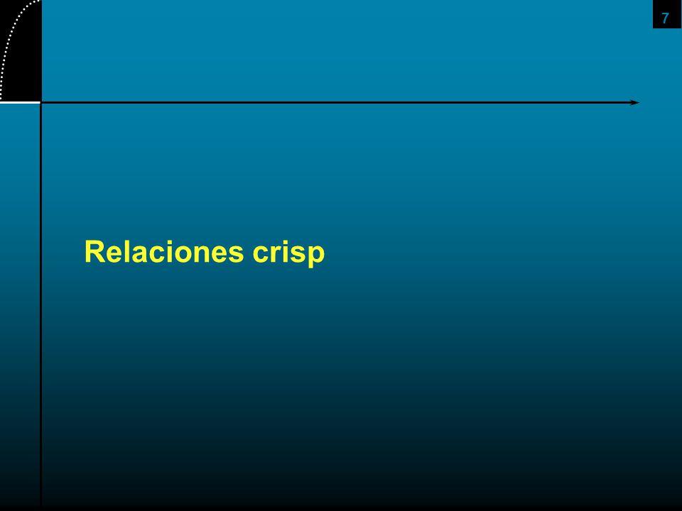 28 Relacion difusa: ejemplo La relacion R se considera como un conjunto fuzzy en el espacio A × B