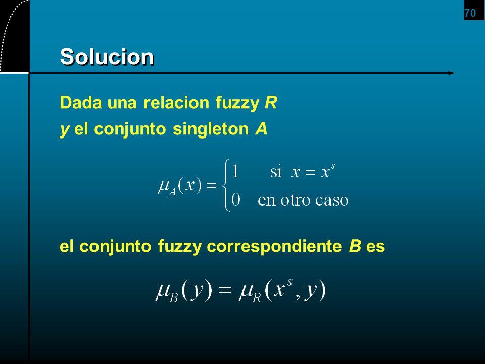 70 Solucion Dada una relacion fuzzy R y el conjunto singleton A el conjunto fuzzy correspondiente B es