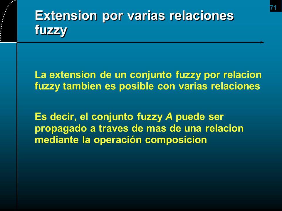 71 Extension por varias relaciones fuzzy La extension de un conjunto fuzzy por relacion fuzzy tambien es posible con varias relaciones Es decir, el co