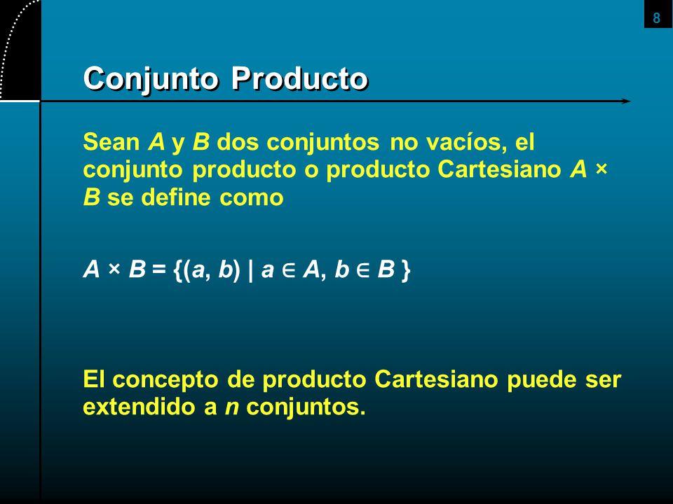 8 Conjunto Producto Sean A y B dos conjuntos no vacíos, el conjunto producto o producto Cartesiano A × B se define como A × B = {(a, b)   a A, b B } E