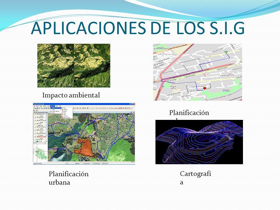 APLICACIONES DE LOS S.I.G Impacto ambiental Planificación urbana Cartografí a Planificación urbana
